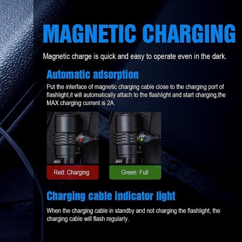Фонарь TrustFire MC3 с магнитной зарядкой-13